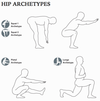 Hip-Archtypes_Kelly-Starrett